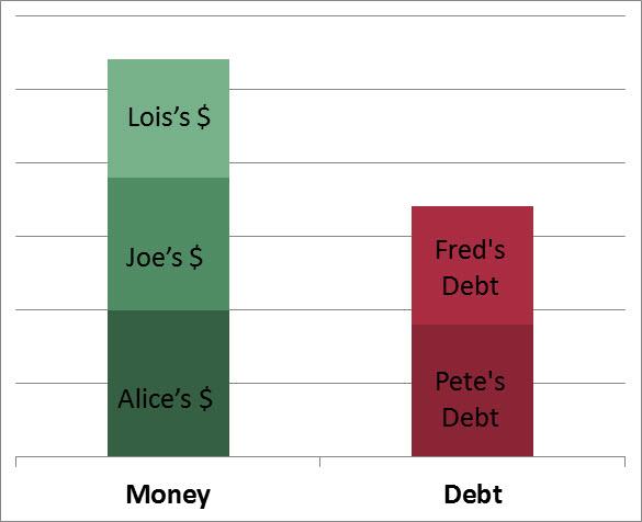 MoneySupplyScenario